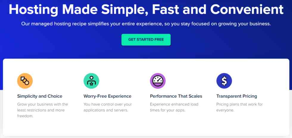 Cloudways Hosting Features