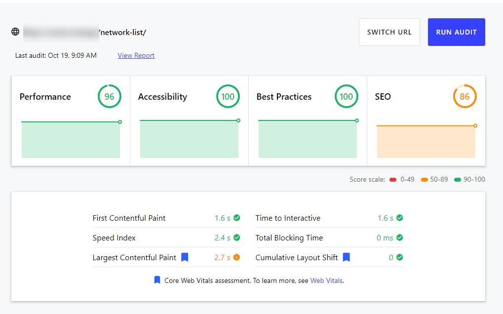 Hostarmada Google Web Vitals report