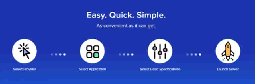 easy simple quick webhosting cloudways
